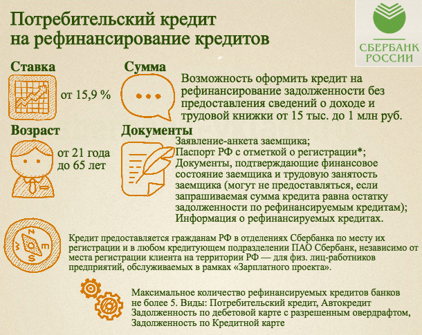 http://zajmy-online.kz/upload/medialibrary/0d4/kredit-bez-spravok-porychiteley.png